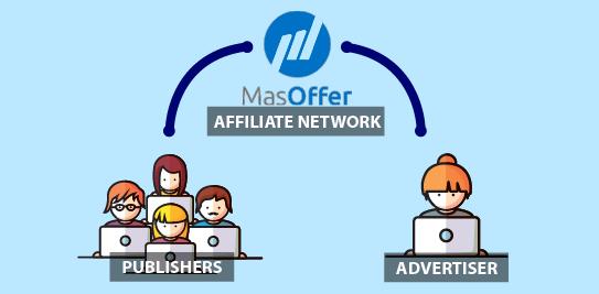 Affiliate network là gì