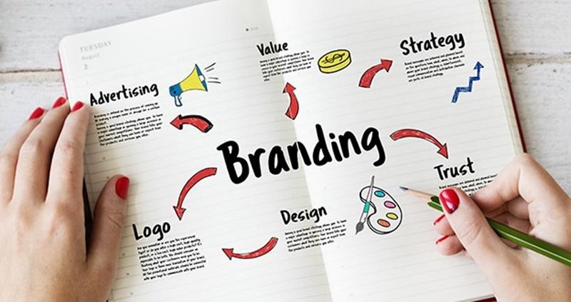 brand personality là gì