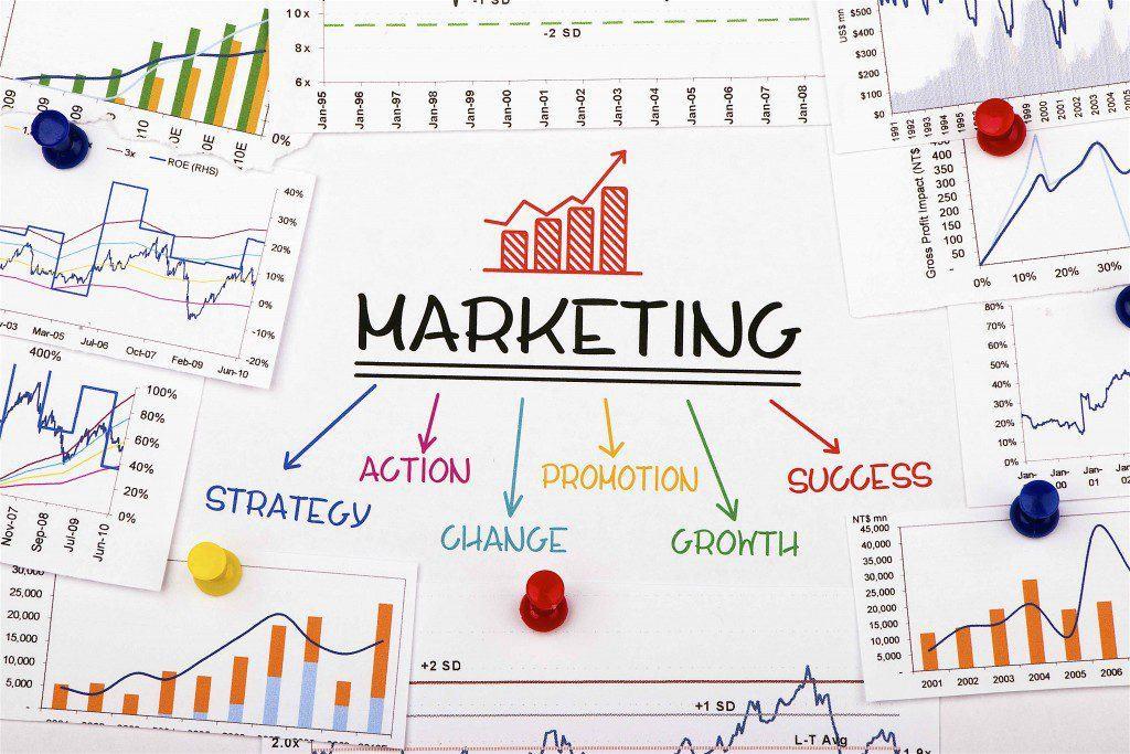 các loại marketing